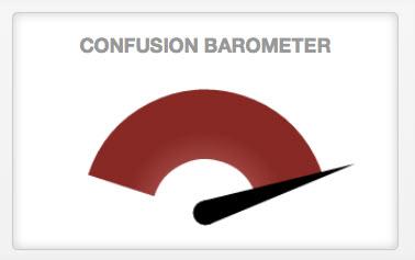 barometre de confusion canal arrière-plan outil interactif formation conférence